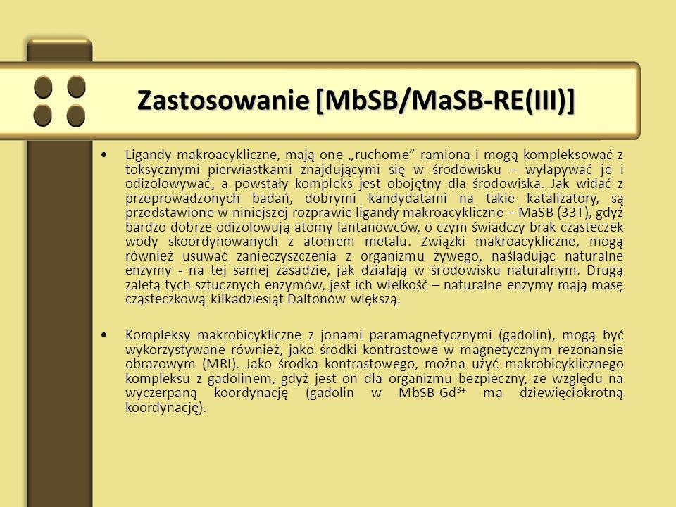 Zastosowanie [MbSB/MaSB-RE(III)]